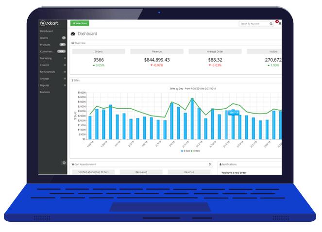 enterprise ecommerce platform