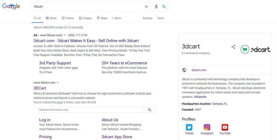 3dcart google serp
