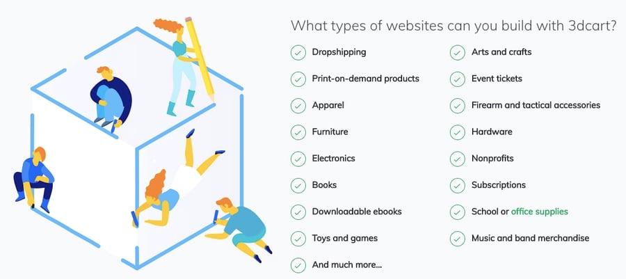 3dcart websites