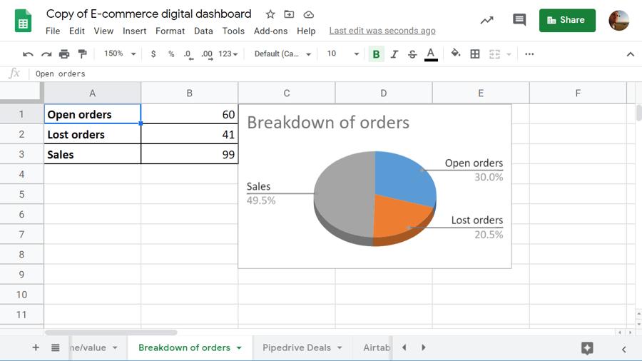 8-breakdown-orders