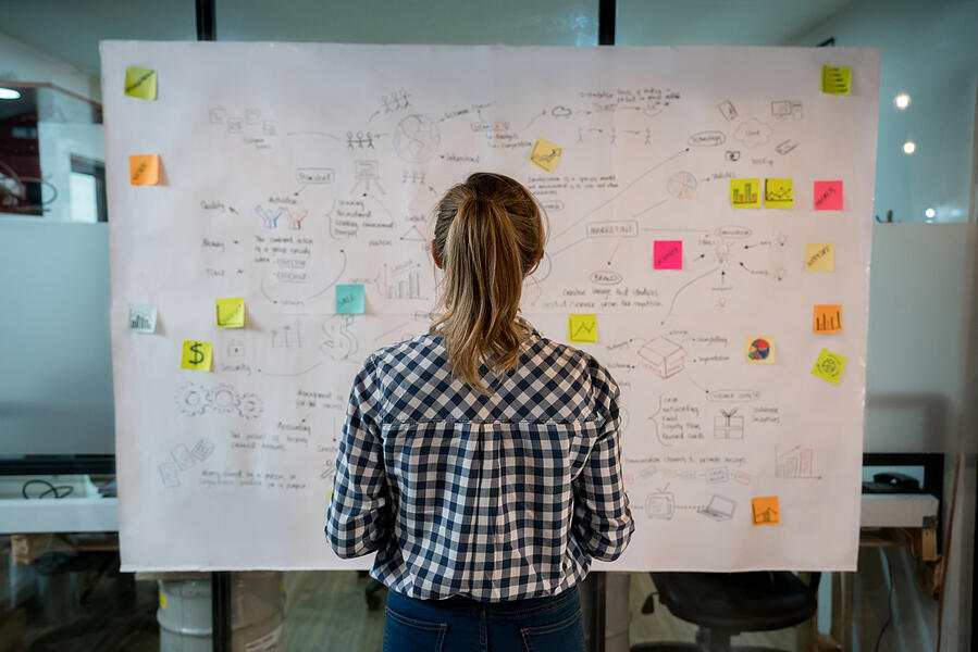 Complexity of B2B Marketing