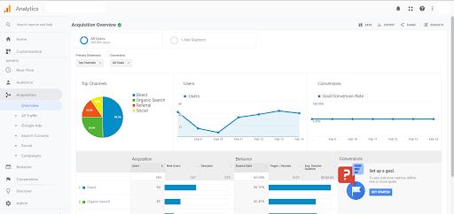 Configure Google Analytics