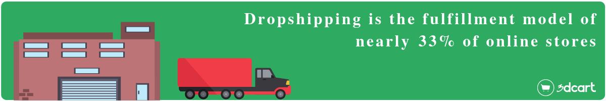 Dropshipping 2  (1)