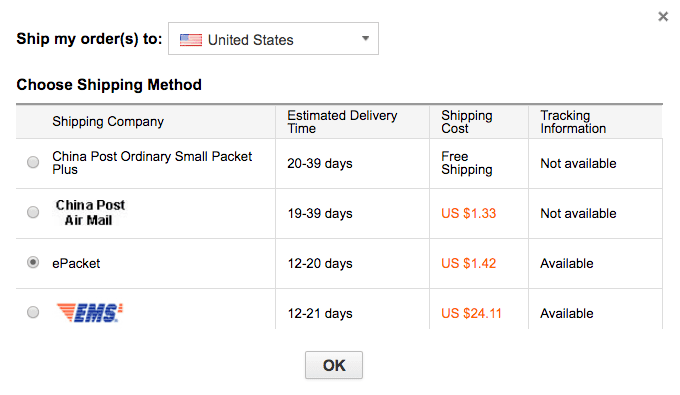 Shipping Costs and Times