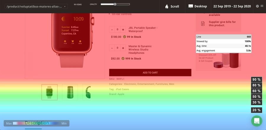 Mouseflow scroll heatmap