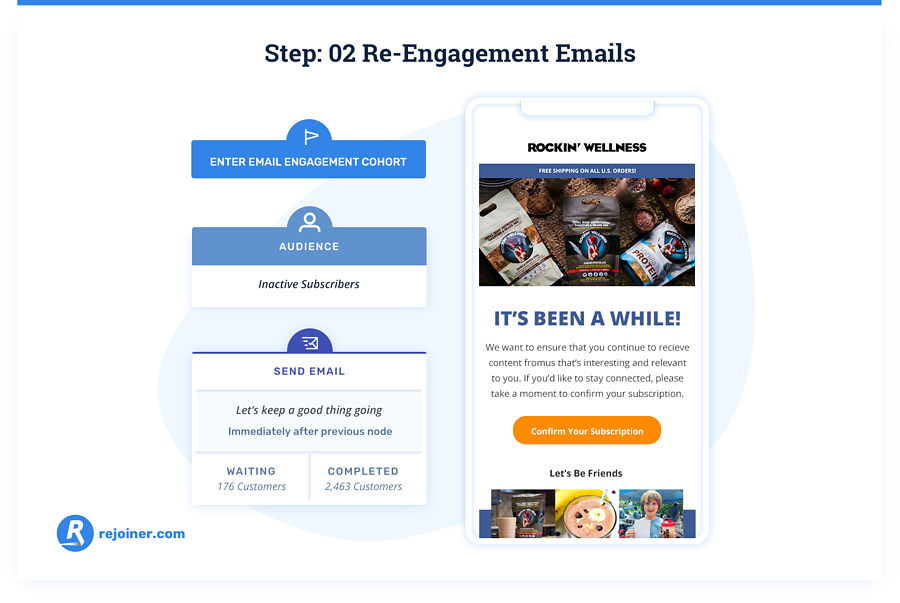 how to send re-engagement emails to a dead list