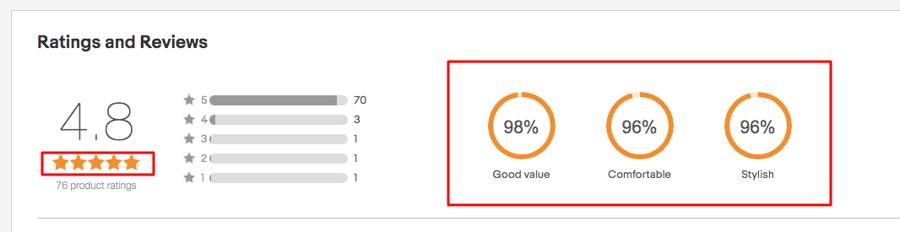 eBay ratings and reviews