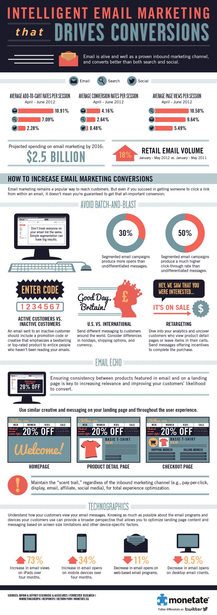 email-marketing-infographic.jpg