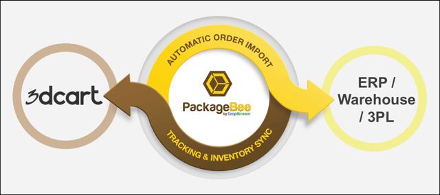 packagebee-figure.png
