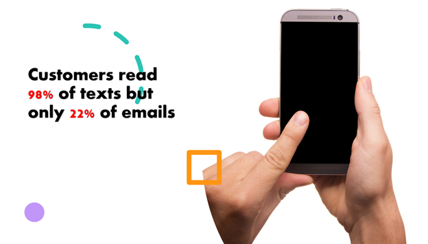 read text vs email statistic