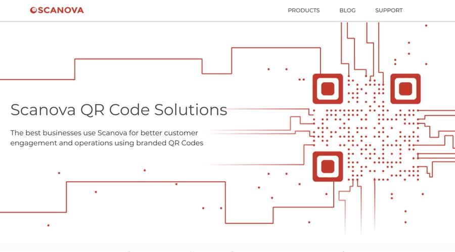 scanova-qr-codes