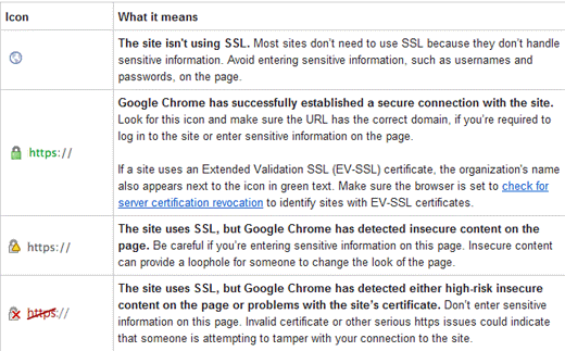 ssl browser icons