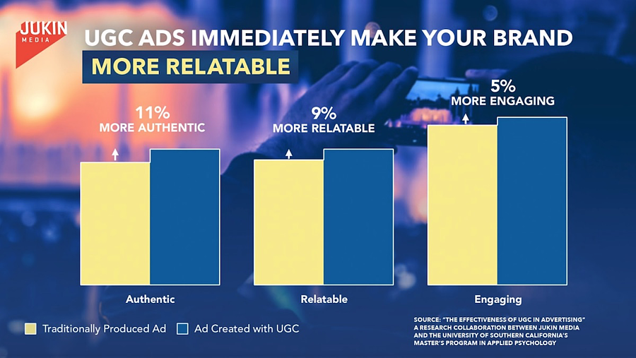ugc ads infographic