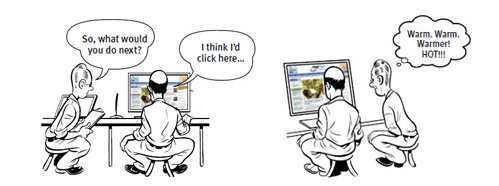 website-usability-testing